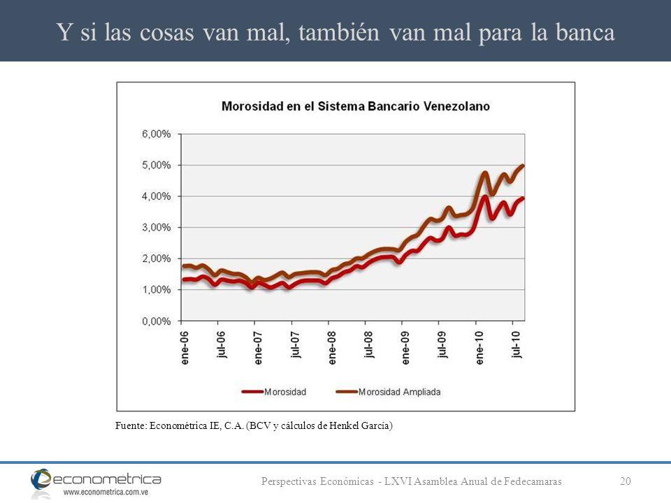 Y si las cosas van mal, también van mal para la banca 20Perspectivas Económicas - LXVI Asamblea Anual de Fedecamaras Fuente: Econométrica IE, C.A.