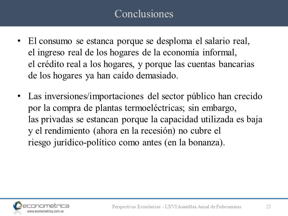Conclusiones 22Perspectivas Económicas - LXVI Asamblea Anual de Fedecamaras El consumo se estanca porque se desploma el salario real, el ingreso real de los hogares de la economía informal, el crédito real a los hogares, y porque las cuentas bancarias de los hogares ya han caído demasiado.