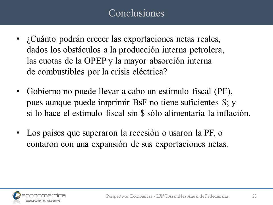 Conclusiones 23Perspectivas Económicas - LXVI Asamblea Anual de Fedecamaras ¿Cuánto podrán crecer las exportaciones netas reales, dados los obstáculos a la producción interna petrolera, las cuotas de la OPEP y la mayor absorción interna de combustibles por la crisis eléctrica.