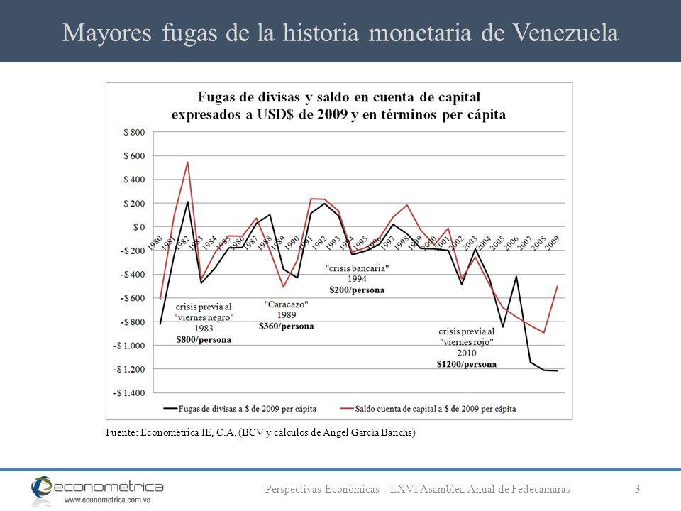 Mayores fugas de la historia monetaria de Venezuela 3Perspectivas Económicas - LXVI Asamblea Anual de Fedecamaras Fuente: Econométrica IE, C.A. (BCV y