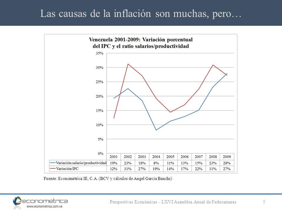 Las causas de la inflación son muchas, pero… 5Perspectivas Económicas - LXVI Asamblea Anual de Fedecamaras Fuente: Econométrica IE, C.A. (BCV y cálcul