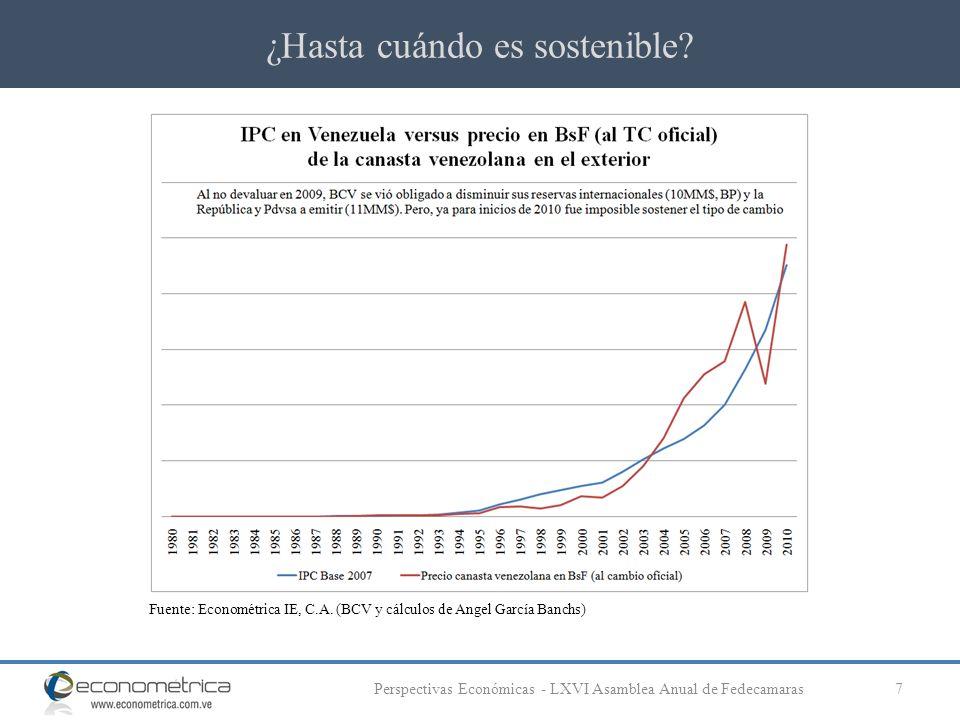 ¿Hasta cuándo es sostenible? 7Perspectivas Económicas - LXVI Asamblea Anual de Fedecamaras Fuente: Econométrica IE, C.A. (BCV y cálculos de Angel Garc