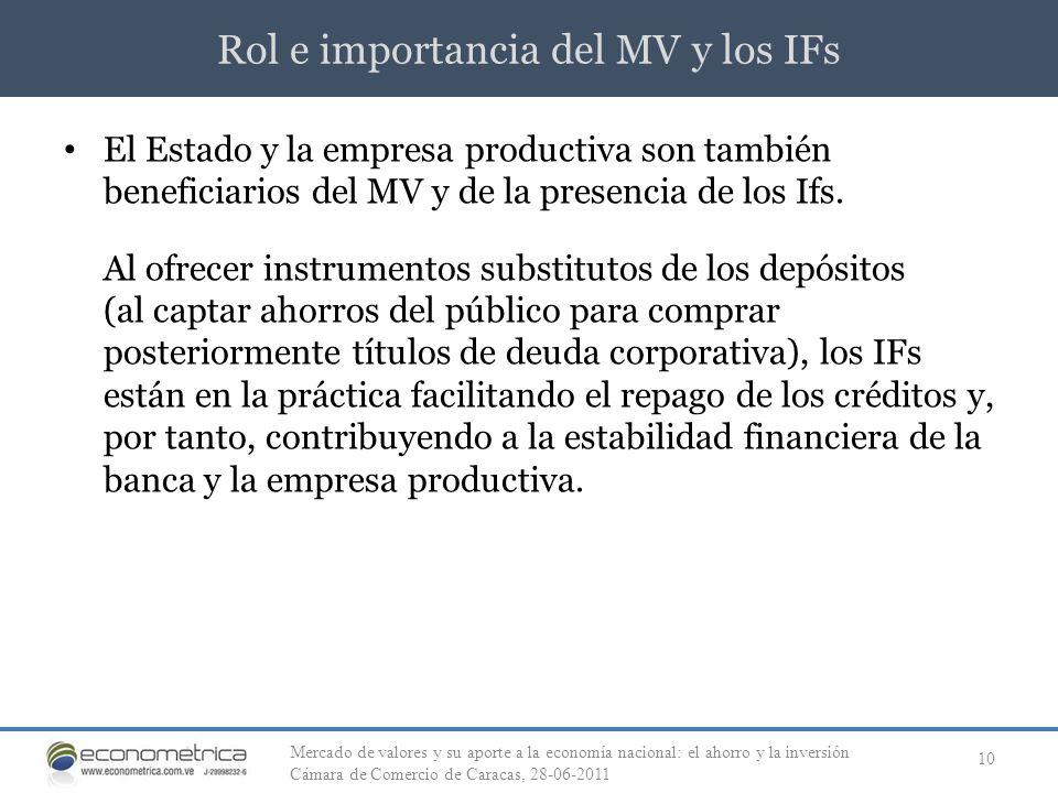 Rol e importancia del MV y los IFs 10 El Estado y la empresa productiva son también beneficiarios del MV y de la presencia de los Ifs. Al ofrecer inst
