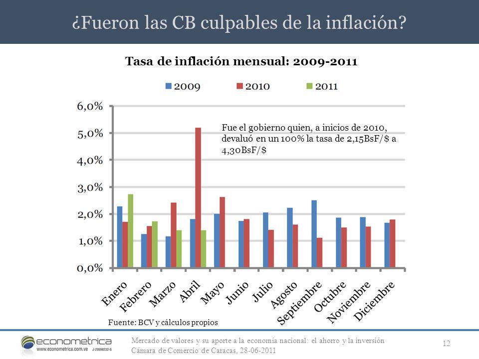 ¿Fueron las CB culpables de la inflación? 12 Tasa de inflación mensual: 2009-2011 Fuente: BCV y cálculos propios Fue el gobierno quien, a inicios de 2