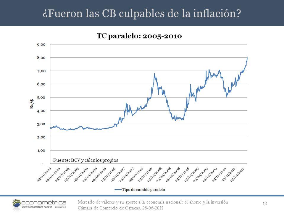 ¿Fueron las CB culpables de la inflación? 13 Fuente: BCV y cálculos propios Mercado de valores y su aporte a la economía nacional: el ahorro y la inve