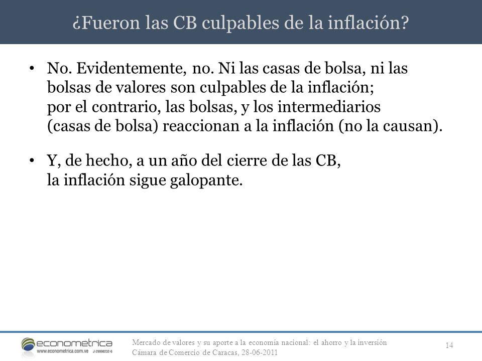 ¿Fueron las CB culpables de la inflación? 14 No. Evidentemente, no. Ni las casas de bolsa, ni las bolsas de valores son culpables de la inflación; por