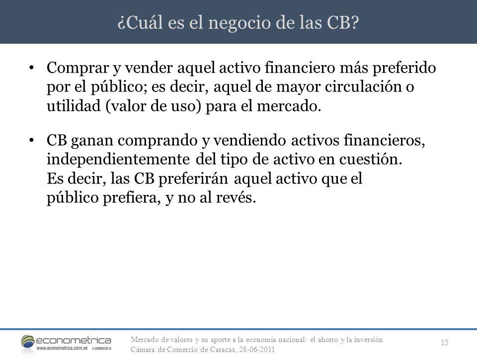 ¿Cuál es el negocio de las CB? 15 Comprar y vender aquel activo financiero más preferido por el público; es decir, aquel de mayor circulación o utilid