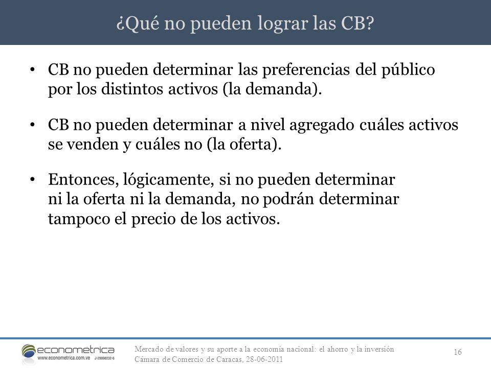 ¿Qué no pueden lograr las CB? 16 CB no pueden determinar las preferencias del público por los distintos activos (la demanda). CB no pueden determinar