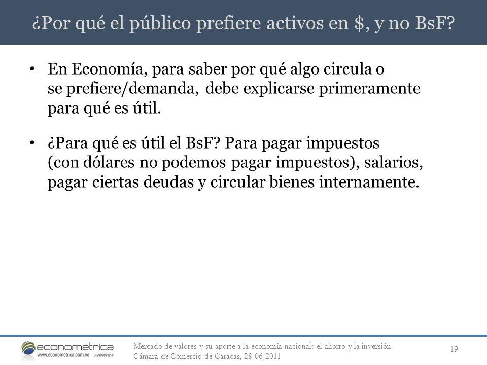 ¿Por qué el público prefiere activos en $, y no BsF? 19 En Economía, para saber por qué algo circula o se prefiere/demanda, debe explicarse primeramen