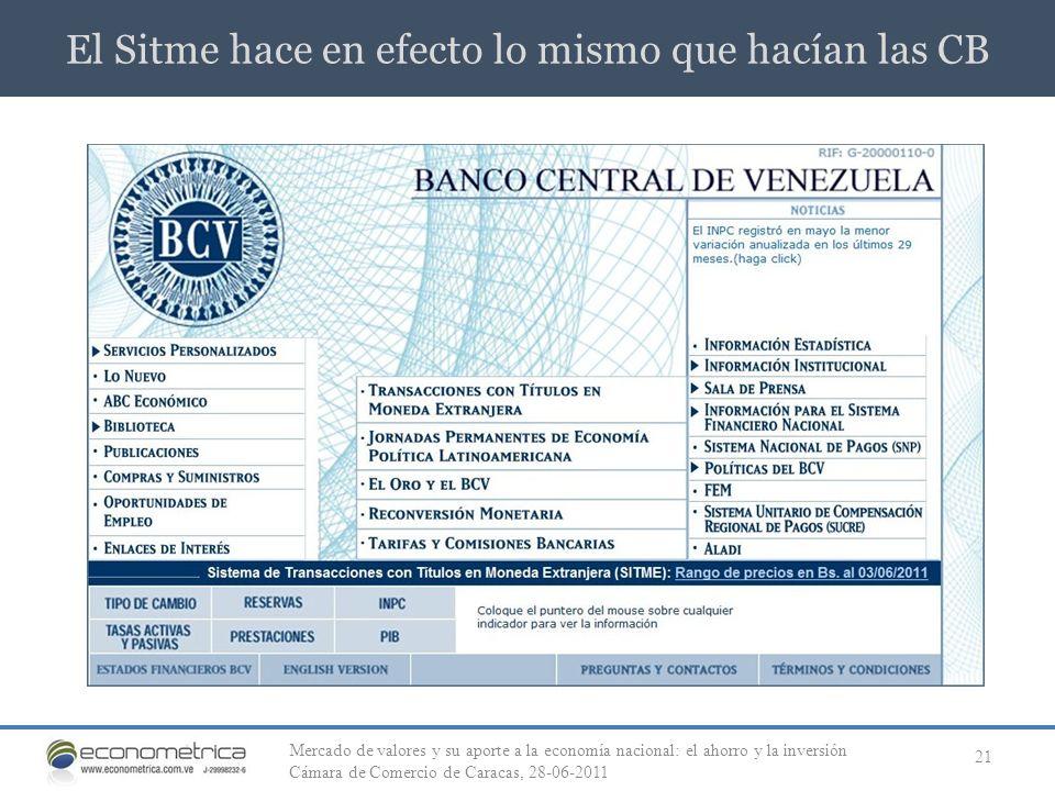 El Sitme hace en efecto lo mismo que hacían las CB 21 Mercado de valores y su aporte a la economía nacional: el ahorro y la inversión Cámara de Comerc