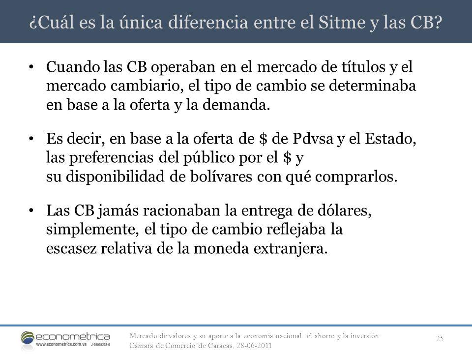 ¿Cuál es la única diferencia entre el Sitme y las CB? 25 Cuando las CB operaban en el mercado de títulos y el mercado cambiario, el tipo de cambio se