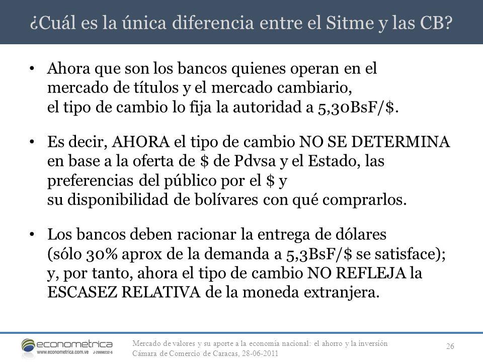 ¿Cuál es la única diferencia entre el Sitme y las CB? 26 Ahora que son los bancos quienes operan en el mercado de títulos y el mercado cambiario, el t