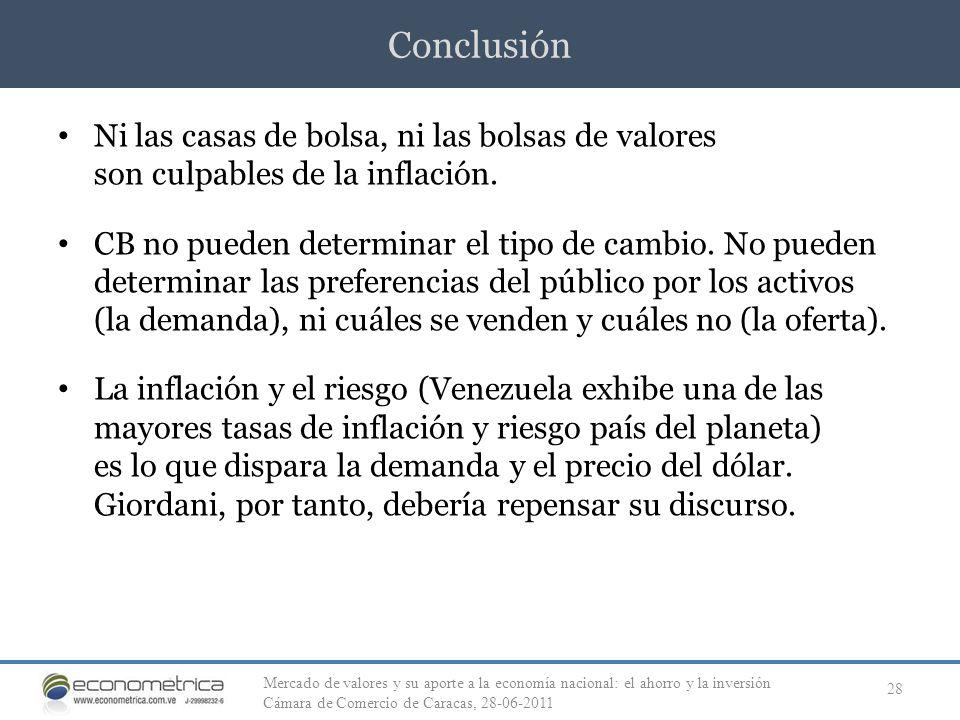 Conclusión 28 Ni las casas de bolsa, ni las bolsas de valores son culpables de la inflación. CB no pueden determinar el tipo de cambio. No pueden dete