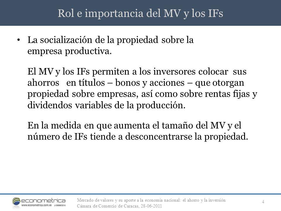 Rol e importancia del MV y los IFs 4 La socialización de la propiedad sobre la empresa productiva. El MV y los IFs permiten a los inversores colocar s