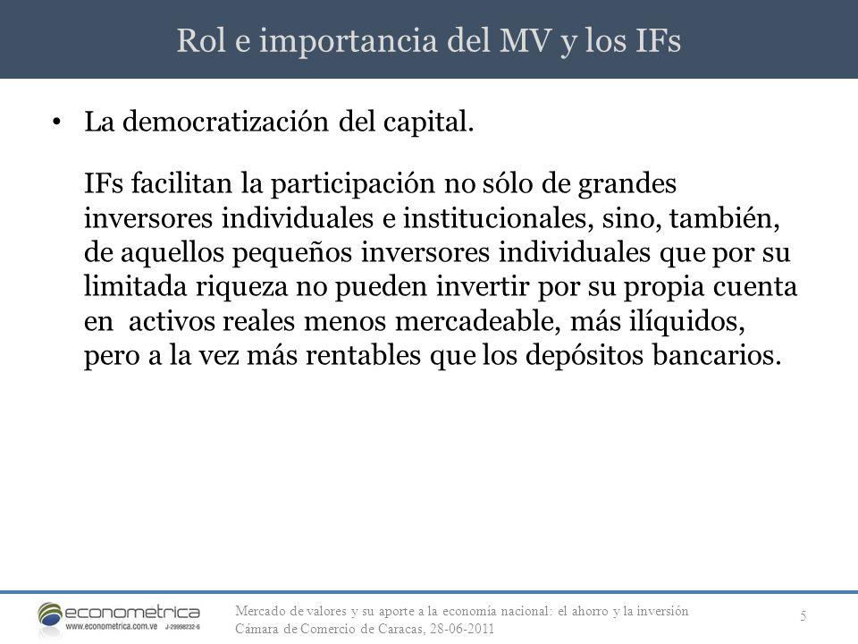 Rol e importancia del MV y los IFs 5 La democratización del capital. IFs facilitan la participación no sólo de grandes inversores individuales e insti