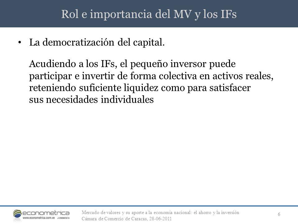 Rol e importancia del MV y los IFs 6 La democratización del capital. Acudiendo a los IFs, el pequeño inversor puede participar e invertir de forma col
