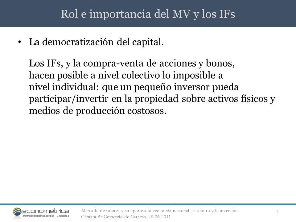 Rol e importancia del MV y los IFs 7 La democratización del capital. Los IFs, y la compra-venta de acciones y bonos, hacen posible a nivel colectivo l