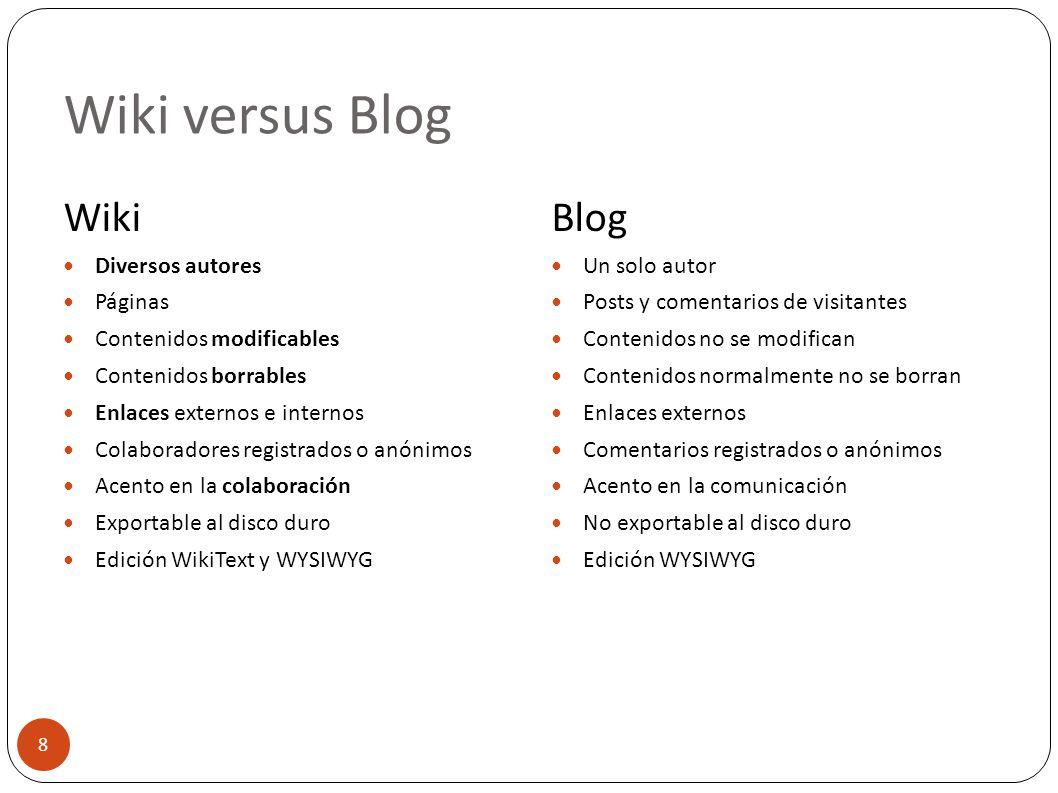 Wiki versus Blog 8 Wiki Diversos autores Páginas Contenidos modificables Contenidos borrables Enlaces externos e internos Colaboradores registrados o