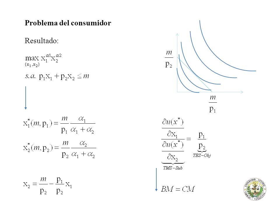Problema del consumidor Resultado: La función de demanda del bien l depende únicamente del l-avo precio, además de ser homogéneo de grado 0 en m y p, y lineal en m.