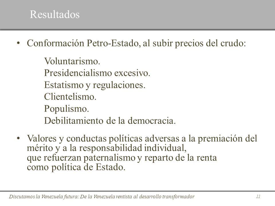 Conformación Petro-Estado, al subir precios del crudo: Voluntarismo. Presidencialismo excesivo. Estatismo y regulaciones. Clientelismo. Populismo. Deb