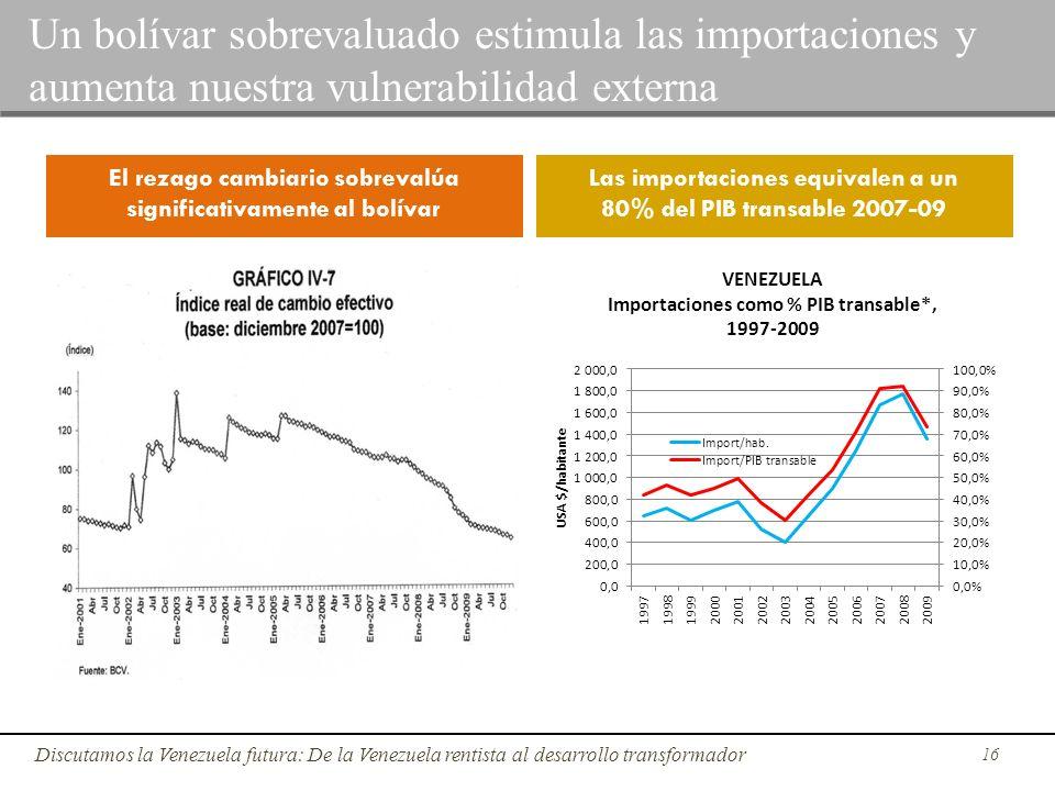 16 Discutamos la Venezuela futura: De la Venezuela rentista al desarrollo transformador Un bolívar sobrevaluado estimula las importaciones y aumenta n