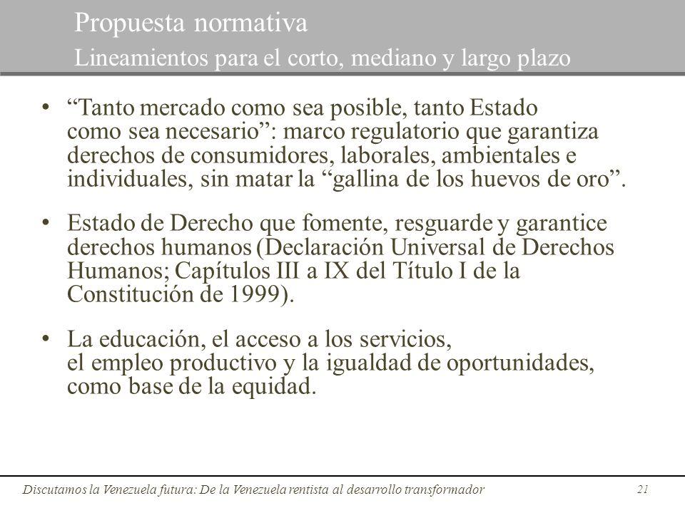 21 Discutamos la Venezuela futura: De la Venezuela rentista al desarrollo transformador Propuesta normativa Lineamientos para el corto, mediano y larg