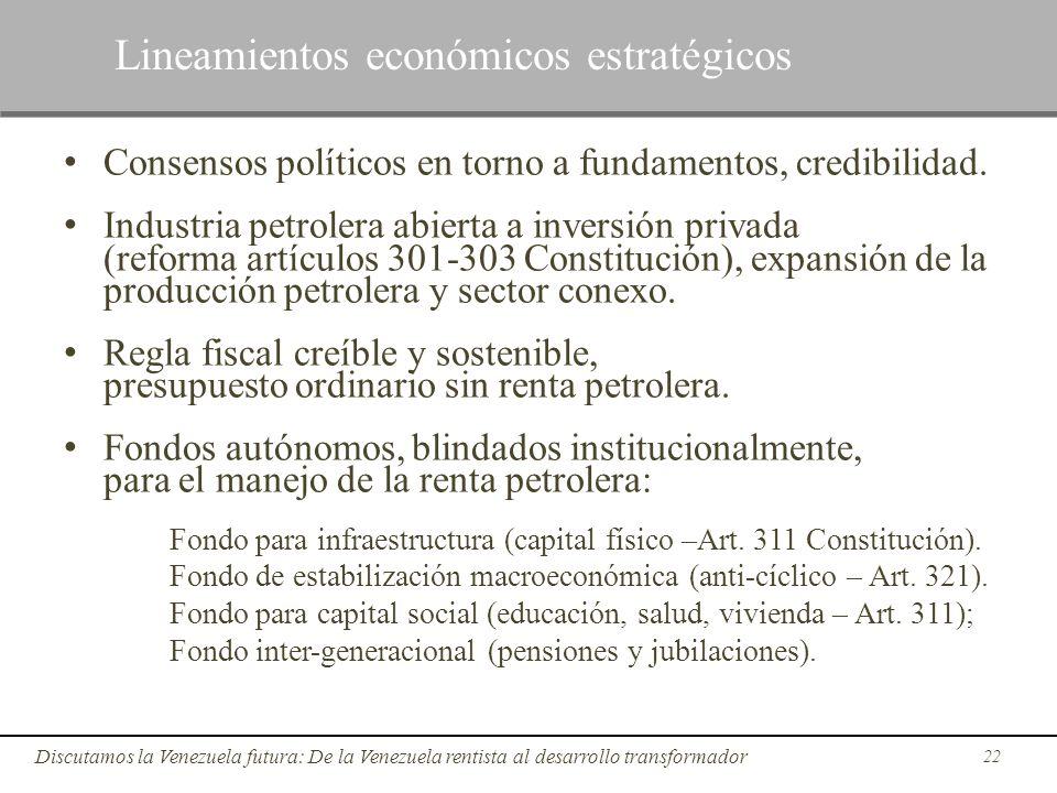 Consensos políticos en torno a fundamentos, credibilidad. Industria petrolera abierta a inversión privada (reforma artículos 301-303 Constitución), ex
