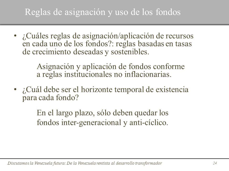¿Cuáles reglas de asignación/aplicación de recursos en cada uno de los fondos?: reglas basadas en tasas de crecimiento deseadas y sostenibles. Asignac