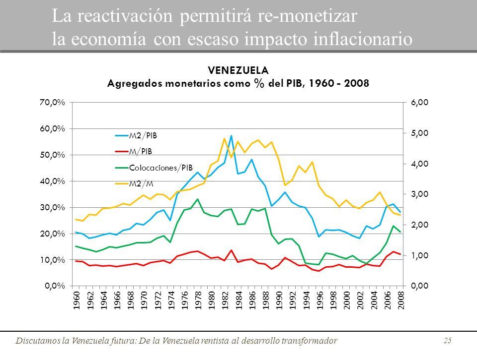 25 Discutamos la Venezuela futura: De la Venezuela rentista al desarrollo transformador La reactivación permitirá re-monetizar la economía con escaso