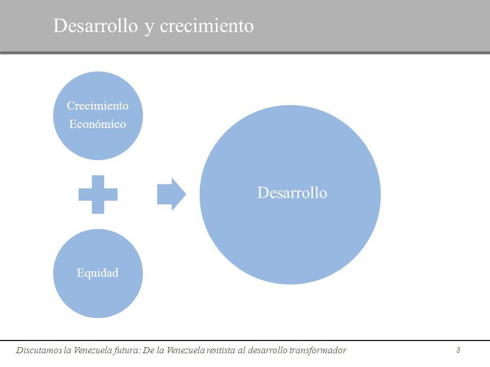 8 Discutamos la Venezuela futura: De la Venezuela rentista al desarrollo transformador Desarrollo y crecimiento Crecimiento Económico Equidad Desarrol