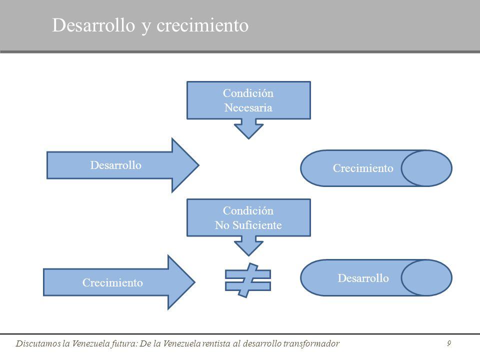 9 Discutamos la Venezuela futura: De la Venezuela rentista al desarrollo transformador Desarrollo y crecimiento Desarrollo Crecimiento Condición Neces