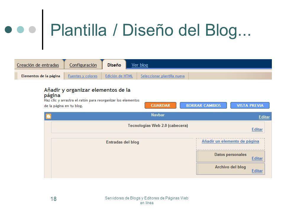 Servidores de Blogs y Editores de Páginas Web en línea 18 Plantilla / Diseño del Blog...