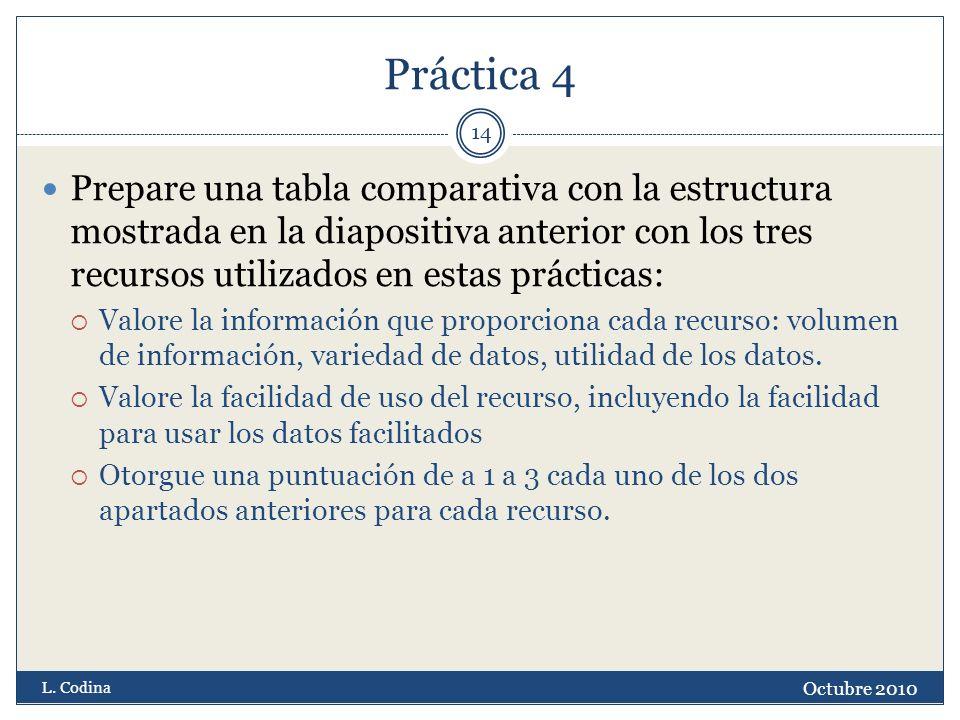 Práctica 4 Prepare una tabla comparativa con la estructura mostrada en la diapositiva anterior con los tres recursos utilizados en estas prácticas: Valore la información que proporciona cada recurso: volumen de información, variedad de datos, utilidad de los datos.