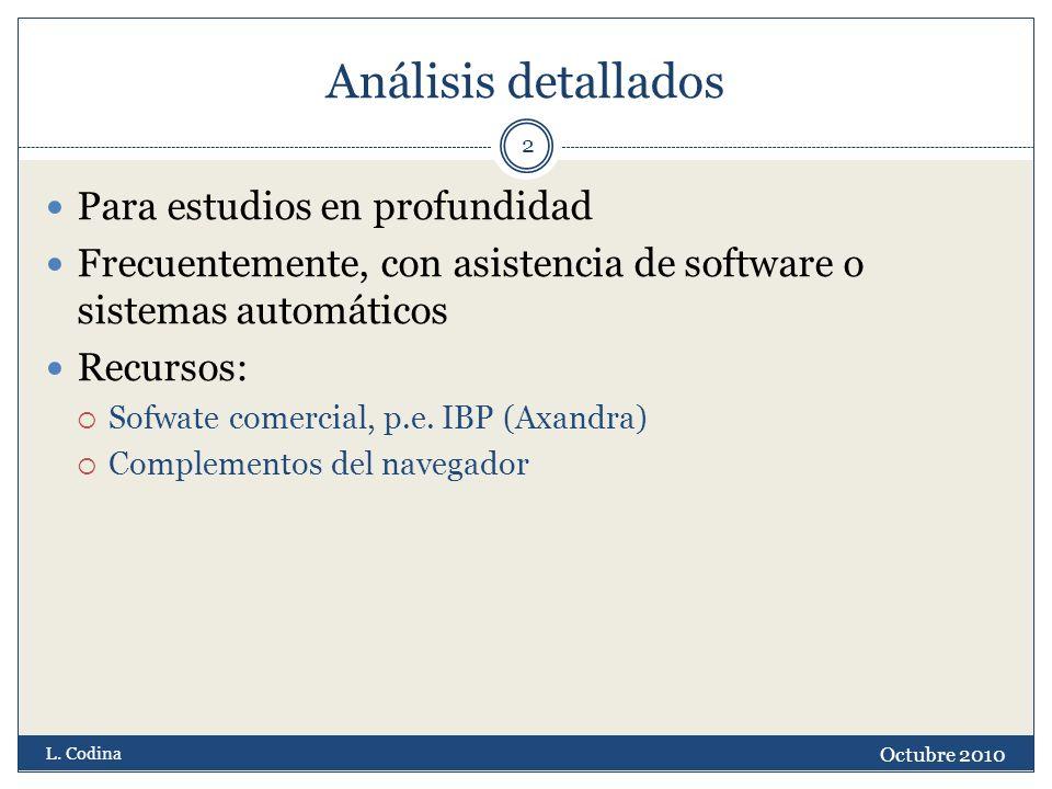 Análisis detallados Para estudios en profundidad Frecuentemente, con asistencia de software o sistemas automáticos Recursos: Sofwate comercial, p.e. I