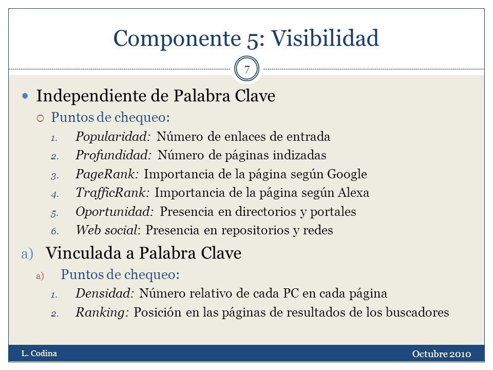 Componente 5: Visibilidad Independiente de Palabra Clave Puntos de chequeo: 1. Popularidad: Número de enlaces de entrada 2. Profundidad: Número de pág