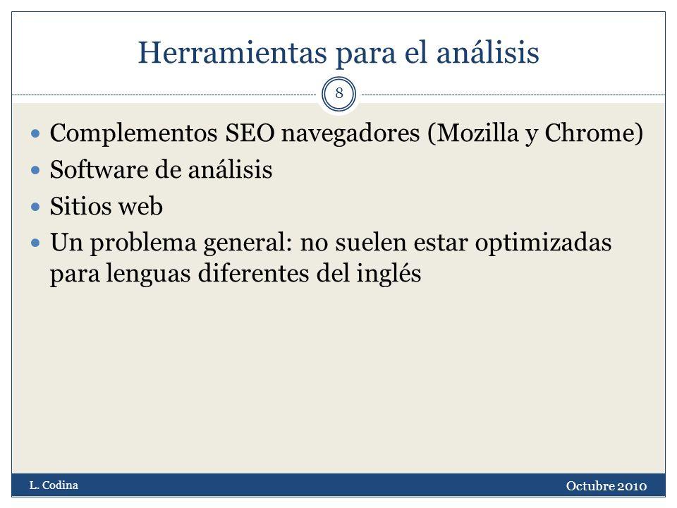 Herramientas para el análisis Complementos SEO navegadores (Mozilla y Chrome) Software de análisis Sitios web Un problema general: no suelen estar optimizadas para lenguas diferentes del inglés Octubre 2010 L.