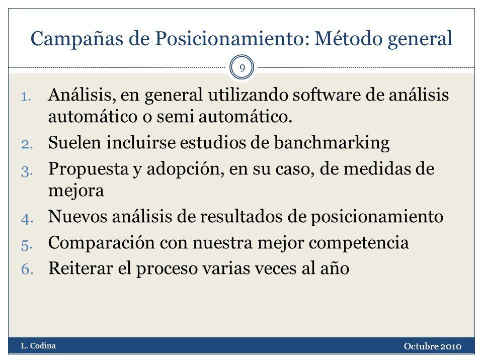 Campañas de Posicionamiento: Método general 1. Análisis, en general utilizando software de análisis automático o semi automático. 2. Suelen incluirse