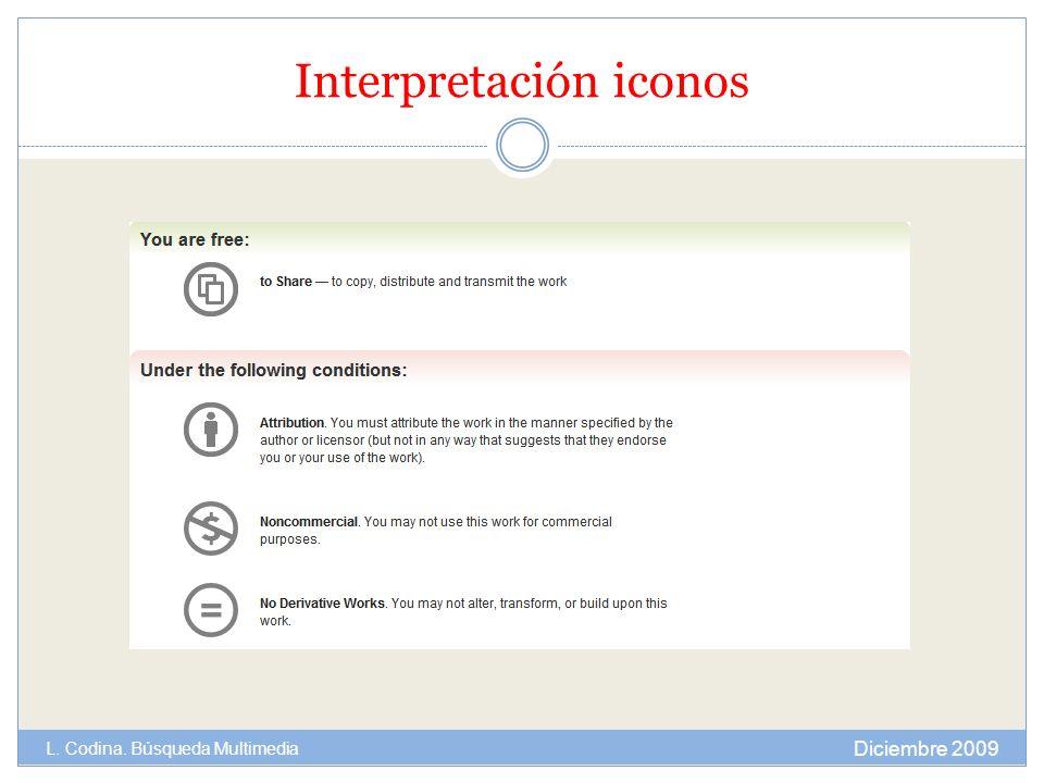 Interpretación iconos Diciembre 2009 L. Codina. Búsqueda Multimedia