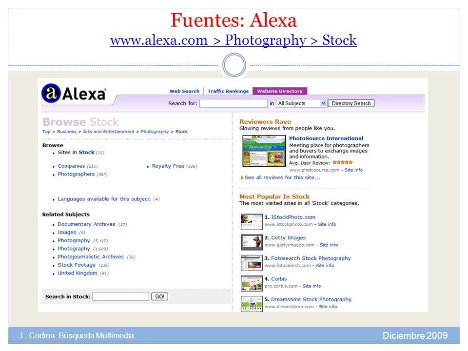 Fuentes: Alexa www.alexa.com > Photography > Stock www.alexa.com > Photography > Stock Diciembre 2009 L.