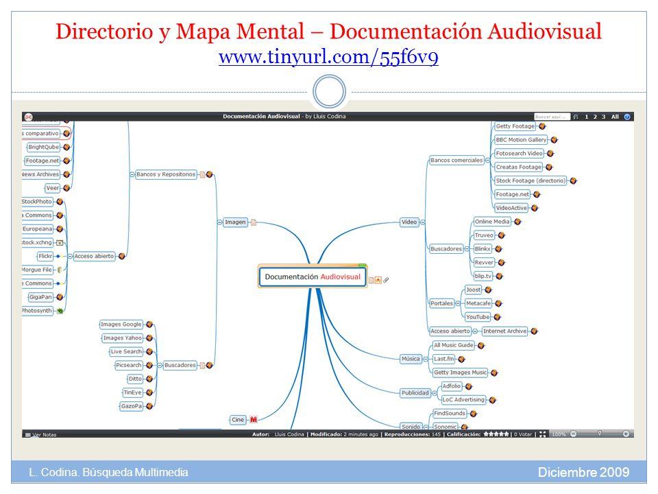 Directorio y Mapa Mental – Documentación Audiovisual www.tinyurl.com/55f6v9 www.tinyurl.com/55f6v9 Diciembre 2009 L.
