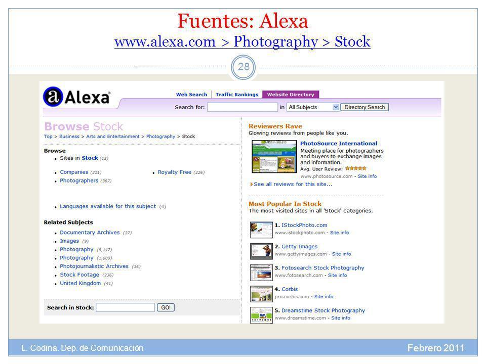 Fuentes: Alexa www.alexa.com > Photography > Stock www.alexa.com > Photography > Stock Febrero 2011 L. Codina. Dep. de Comunicación 28