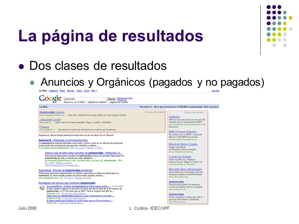 La página de resultados Dos clases de resultados Anuncios y Orgánicos (pagados y no pagados) Julio 2008L.