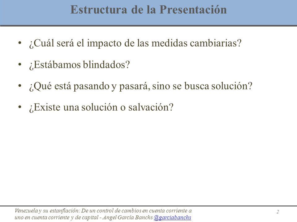 Estructura de la Presentación ¿Cuál será el impacto de las medidas cambiarias.