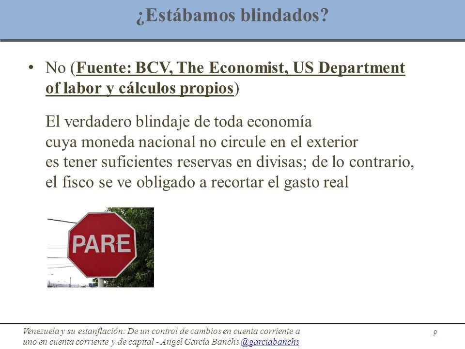 Foro Perspectivas Económicas y Energéticas 2010 Cámara Petrolera de Venezuela Angel García Banchs PhD Economista http://www.angelgarciabanchs.com/ @garciabanchs