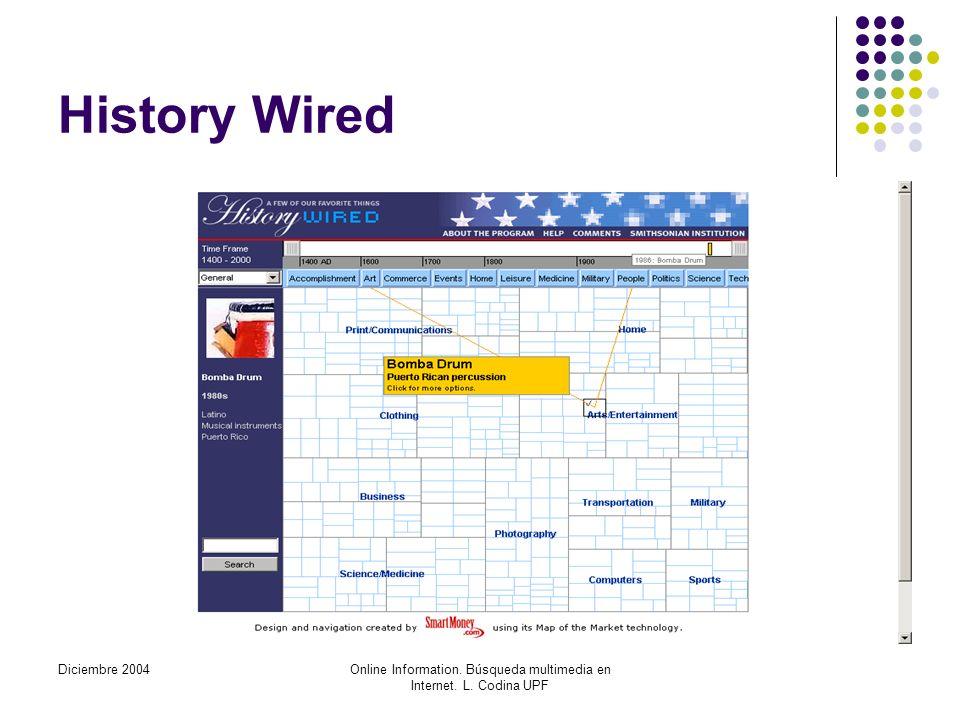 Diciembre 2004Online Information. Búsqueda multimedia en Internet. L. Codina UPF History Wired