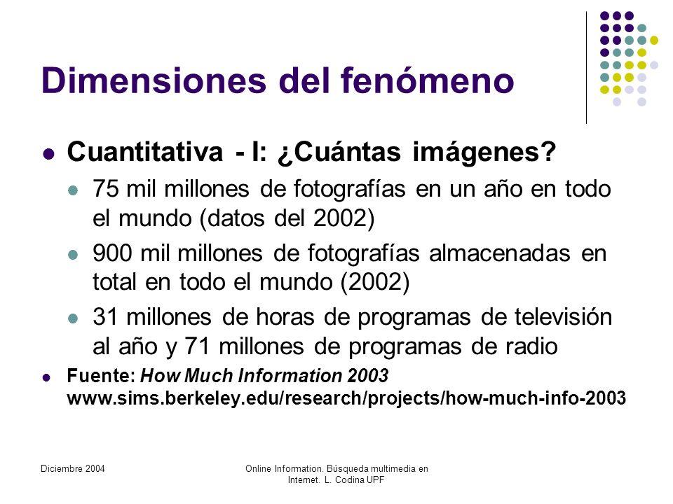 Diciembre 2004Online Information. Búsqueda multimedia en Internet. L. Codina UPF Hipertext.net
