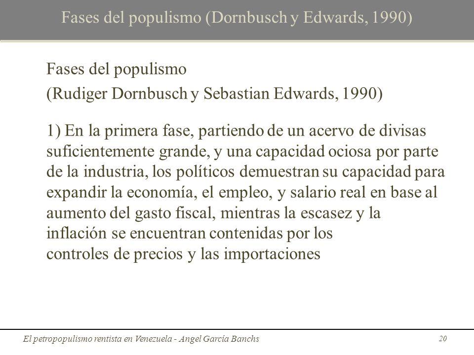 Fases del populismo (Dornbusch y Edwards, 1990) Fases del populismo (Rudiger Dornbusch y Sebastian Edwards, 1990) 1) En la primera fase, partiendo de