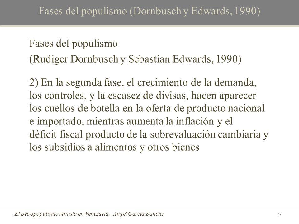 Fases del populismo (Dornbusch y Edwards, 1990) Fases del populismo (Rudiger Dornbusch y Sebastian Edwards, 1990) 2) En la segunda fase, el crecimient