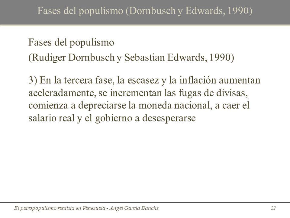 Fases del populismo (Dornbusch y Edwards, 1990) Fases del populismo (Rudiger Dornbusch y Sebastian Edwards, 1990) 3) En la tercera fase, la escasez y