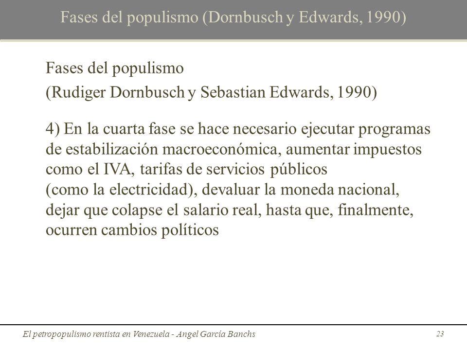 Fases del populismo (Dornbusch y Edwards, 1990) Fases del populismo (Rudiger Dornbusch y Sebastian Edwards, 1990) 4) En la cuarta fase se hace necesar